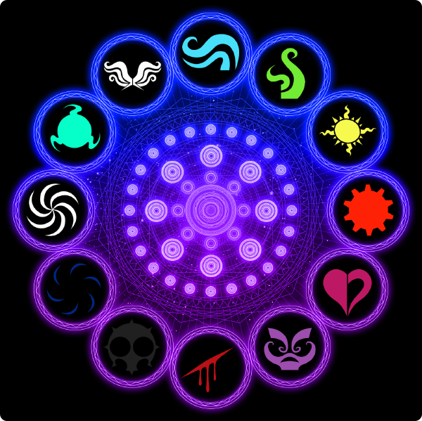 Official Extended Zodiac Signaspectdreamer Quiz Sitemerch